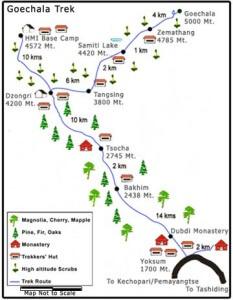 goechala trek map